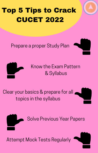 how to prepare for cucet